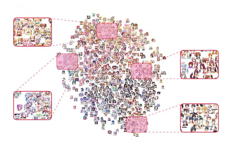 AI 自動生成二次元妹子?或將替代插畫師部分工作