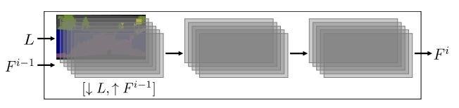 如此逼真的高清圖像居然是端到端網絡生成的?GANs 自嘆不如 | ICCV 2017