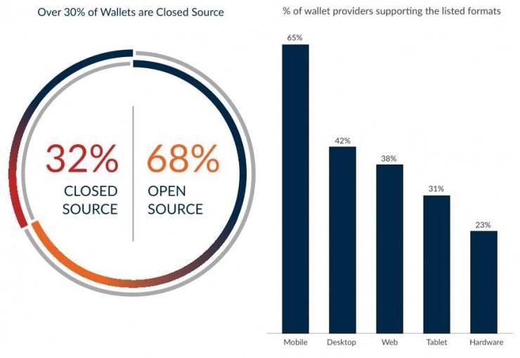 劍橋:虛擬貨幣現在究竟怎麼樣?我們弄了份大報告